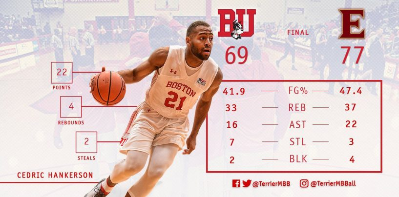 Boston University Falls to Elon, 77-69