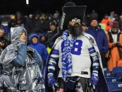 A Rollercoaster of Emotions: Examining Cowboys Fans' Thoughts from Loss to Bills