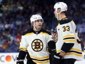 What to Expect For the Bruins Impending Free Agents