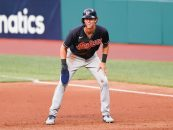 2021 Cleveland Indians Top 5 Prospects
