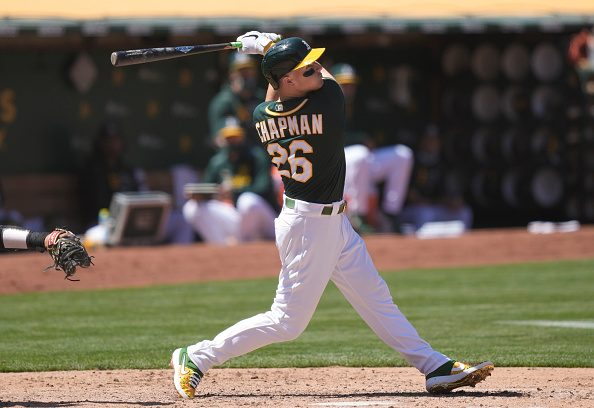 MLB DFS for Monday, May 3