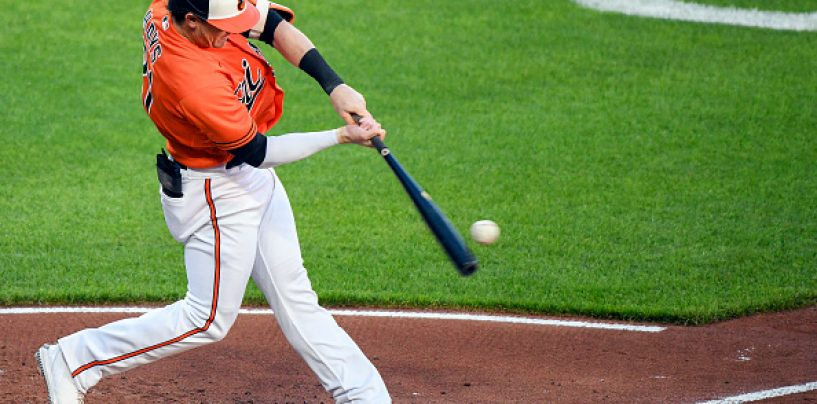 MLB DFS for Monday, May 10